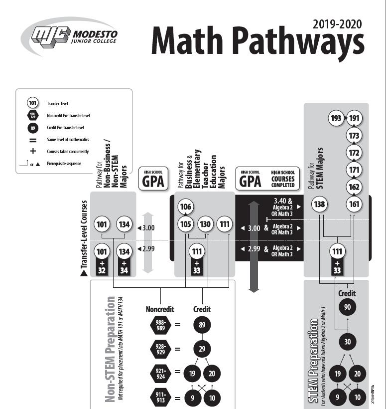 MJC - Mathematics